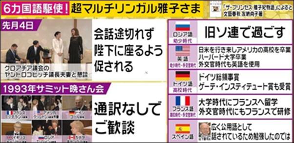 雅子様の語学力について(引用:FNNニュース)